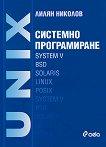 UNIX: Системно програмиране - доц. д-р Лилян Николов -