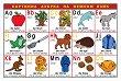 Картинна азбука на немски език - учебна таблица -