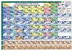 Периодична система на химичните елементи - двулицева - табло