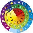 Умен диск 2 - Трисрични думи - учебник