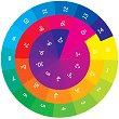 Умен диск 3 - Числа - учебна тетрадка