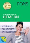 Глаголни таблици - немски - Ева Мария Веерман, Улрике Волк - книга