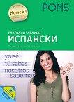 Глаголни таблици - испански - учебна тетрадка