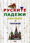 Руските падежи - обяснения с таблици - Нели Стефанова - учебник