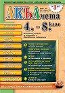Акълчета: 4., 5., 6., 7. и 8. клас : Национално списание за подготовка и образователна информация - Брой 55 -