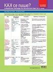 Как се пише? Справочни таблици по български език за 6. клас - Павлина Върбанова, Петя Маркова -