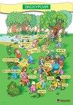 Матрешка: Двустранно картинно табло по руски език за 3. и 4. клас - Христина Грозданова -