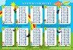 Учебно табло по математика за 2. клас - учебник