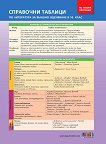 Справочни таблици по литература за външно оценяване в 10. клас  - Албена Руневска, Петя Маркова -