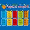 Таблица за умножение -