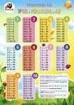 Таблица за умножение - учебна тетрадка