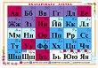 Българската азбука - учебна таблица - помагало