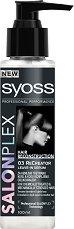Syoss SalonPlex Hair Reconstruction ReCreator Leave In Serum - фон дьо тен
