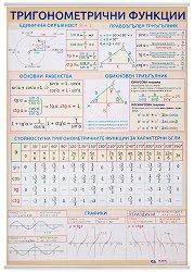 Двустранно учебно табло: Тригонометрични функции. Допълнителни зависимости в тригонометрията -