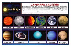 Учебно табло: Слънчева система -